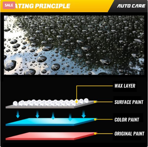 Essential Wax Products To Protect Your Car